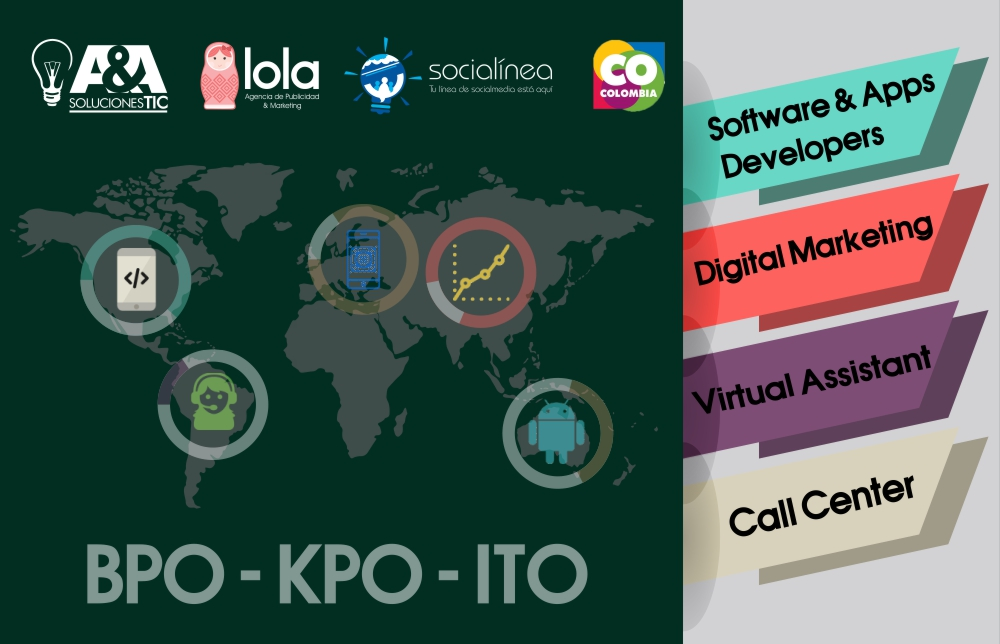 kpo bpo outsourcing